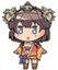 id:biskun