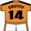 gruyff248