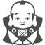 id:human-profile
